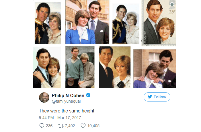 Tweet about Diana and Charles.