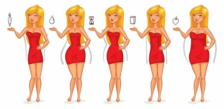 Pic of 5 body shapes for women.